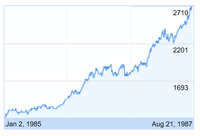 stock-chart-1
