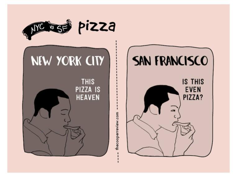 Is It Pizza