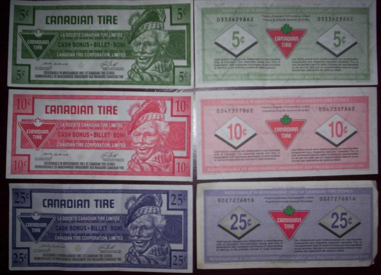 Canadian_Tire_Money_MkII